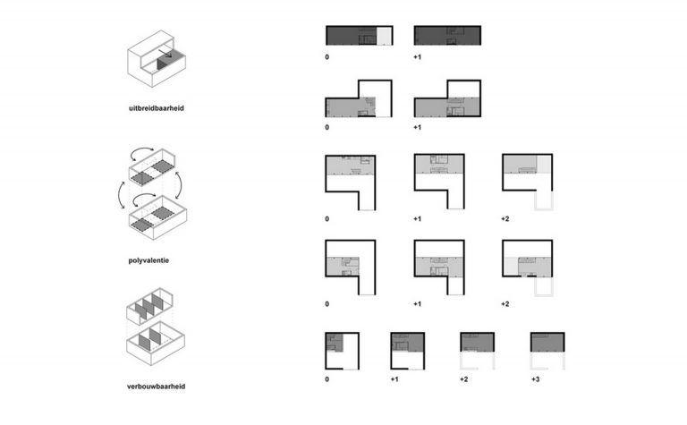 temp-architecture-housing-transformation-geuzenve-image6