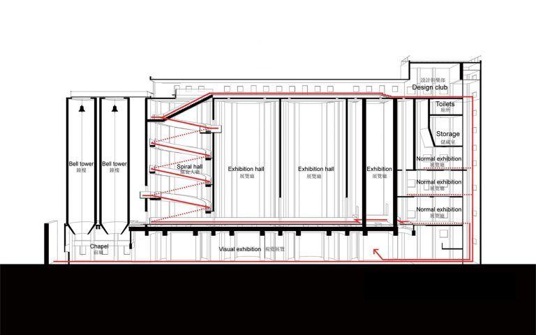 temp-architecture-transformation-value factory shenzen tekening01