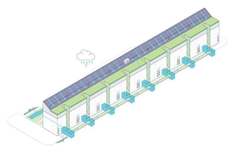 regenwaterhuishouding maximale renovatievariant