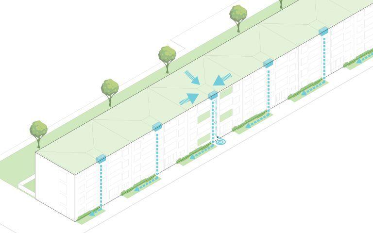 regenwaterhuishouding minimale renovatievariant
